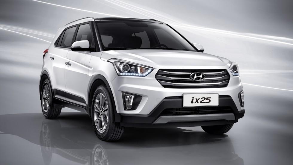 Ремонт Hyundai IX25 в Минске
